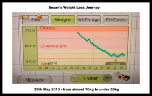 Sue's Weight Loss Journey